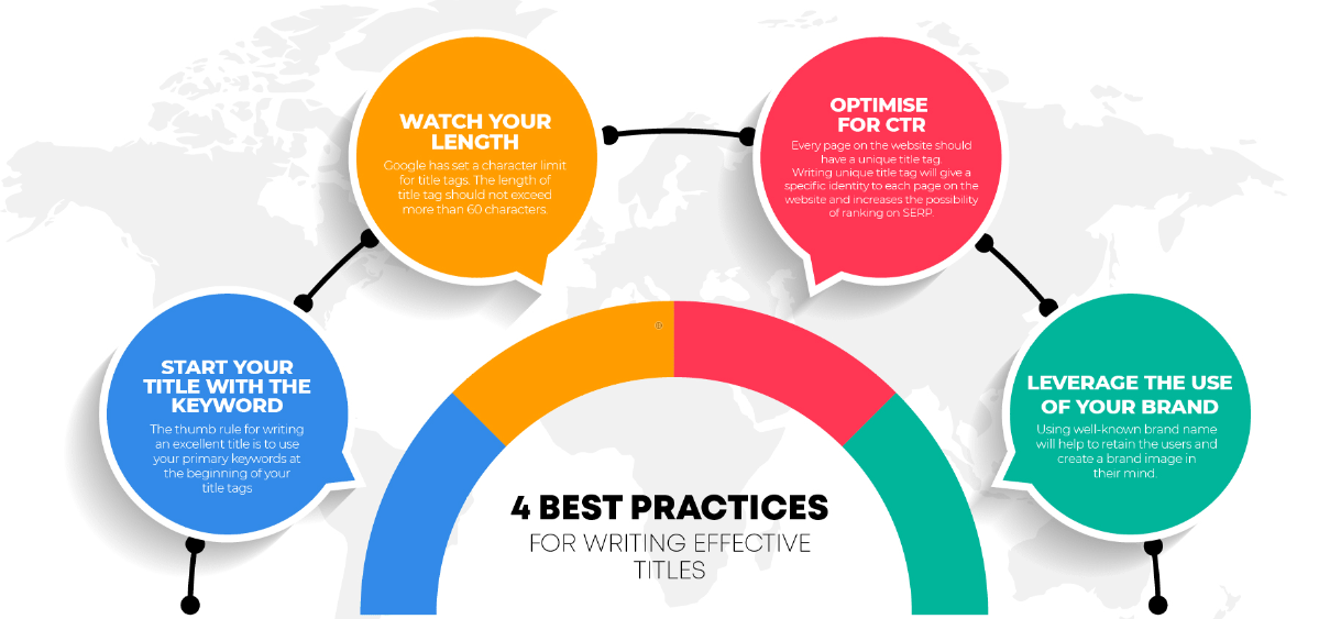 4_best_practices_effective_titles-png.5391